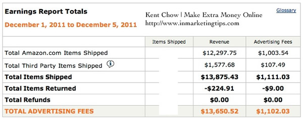 Dec 1 to 5 2011 Amazon Affiliate Income