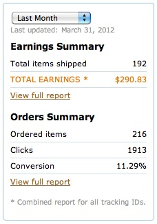 Amazon Affiliate Income March 2012